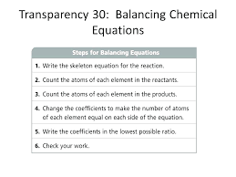 balanci chemical equations luxury answers worksheets with practice worksheet balancing