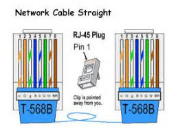 cat 5 cable wiring diagram cat image wiring diagram similiar cat 5 jack pin out keywords on cat 5 cable wiring diagram