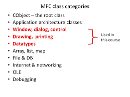 Mfc Hierarchy Chart Microsoft Foundation Classes What Is Mfc Set Of C