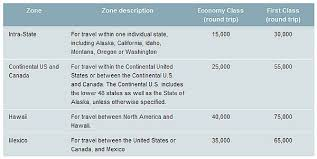 Alaska Mileage Chart Emirates Skywards Awards Now Available On Alaska Airlines