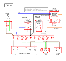 central heating wiring diagrams readingrat net in honeywell y plan thermostat wiring 2 wires at Heating Wiring Diagram