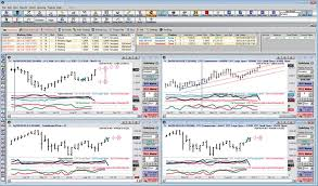 49 Always Up To Date Online Commodity Trading Chart