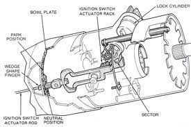 gm tilt steering column wiring diagram gm image chevy tilt steering column wiring diagram chevy on gm tilt steering column wiring diagram