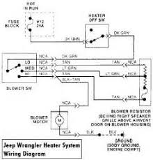 jeep wrangler stereo wiring diagram images 1993 jeep wrangler wiring diagram circuit and schematic