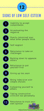 best self esteem test ideas super w quotes  12 signs of low self esteem