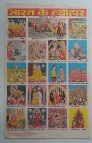 Photo Chart Of Indian Festivals India Educational School Chart Paper Poster Road Traffic