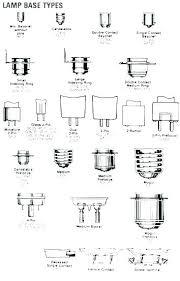 Types Of Microscopes Chart Types Of Light Feriaespiritualmente Com