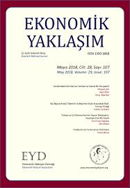 Ekonomik Yaklasim Ejmanagercom