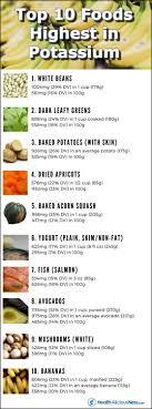 Foods High In Potassium Chart 16 Most Popular Potassium Nuts Chart