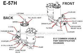 myers plow pump diagram wiring diagrams diagram snow plow wiring diagram list myers plow pump diagram