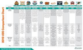 Explore All The Vbs 2019 Options With The Comparison Chart