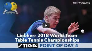 2018 world team championships point of the day 4