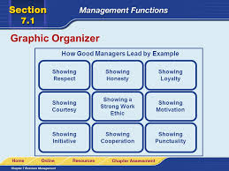 examples of good work ethics co examples