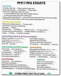 die besten myself essay ideen auf argumentative speech topics abortion right or wrong essay apa sample research paper best creative writing topics macbeth thesis statement examples