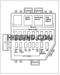 1997 ford mustang fuse box relay diagram under hood mustang fuse box diagram 2005 97 ford mustang fuse box panel diagram