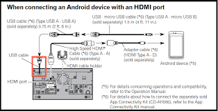 wiring diagram for hdmi cable wiring image wiring samsung hdmi adapter wire diagram wiring diagram schematics on wiring diagram for hdmi cable