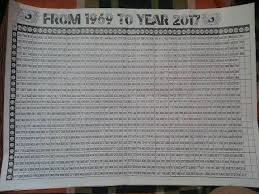 Thai Lottery Yearly Full Chart 1969 To Year 2017 Tips