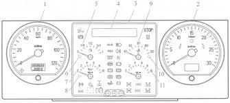 Органы управления оборудование кабины и контрольно измерительные   ИКАР ЛТД вариант 1 спидометр электронный 2 тахометр электронный 3 комбинация приборов контрольные лампы размещенные в ней представлены в