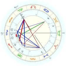 Astro Chart Björk Astro Databank
