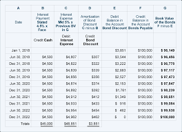 Genuine Us Saving Bond Value Chart Free Savings Calculator