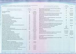 Киржачская типография Заказать продукцию  n 1186 ред от 31 08 2016 Об утверждении Порядка заполнения учета и выдачи дипломов о среднем профессиональном образовании и их дубликатов