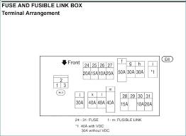 51 new 2011 nissan juke fuse box diagram createinteractions 2002 Nissan Altima Fuse Box Diagram 2007 nissan titan fuse box diagram diy wiring diagrams \u2022