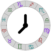 Astrology Horary Chart 1 1 Apk Download Android Lifestyle