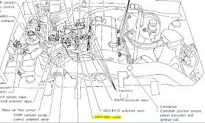 similiar 1991 nissan pathfinder engine diagram keywords nissan pickup engine diagram on 1991 nissan pickup engine diagram