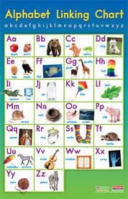 Alphabet Chart With Pictures Fountas Pinnell Alphabet Linking Chart Poster