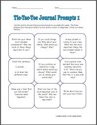 Research Paper Topic Brainstorming Activity  From Laura Torres at