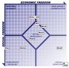 Nolan Chart Defacing Currency