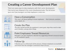 What Is Career Development Career Development Tools Tips To Aid Your Companys Plan