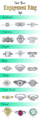 Diamond Ring Chart Engagement Ring Style Guide