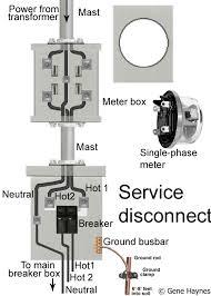 200 amp disconnect wiring diagram sample wiring diagram sample 200 amp disconnect wiring diagram collection service disconnect buy service disconnect 60 100 200 amp