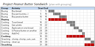 Group Project Activities to Make Readable Gantt Charts - Excel ...