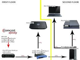 linksys wireless router setup diagram – notasdecafe.co