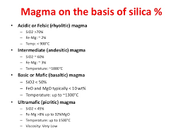 Magma Evolution Chart 2019