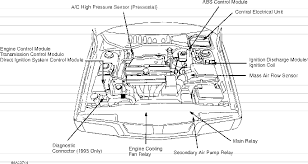 volvo 850 electrical components locations volvotips engine cooling fan relay on top right of radiator shroud