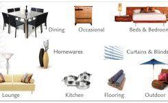 kitchen furniture names. Choosing Living Room Furniture Wonderful Sofas Kitchen Names B