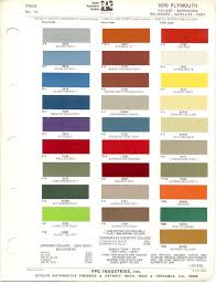 1970 Plymouth Color Chip Paint Charts Paint Code
