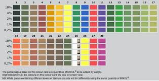Mixol Tint Color Chart Douglas And Sturgess Mixol Color Chart In 2019 Painted
