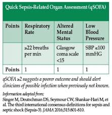 new developments for the management of sepsis anesthesia patient in qsofa score for sepsis