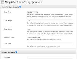 Easy Chart Builder Easy Chart Builder For Wordpress Wp Solver