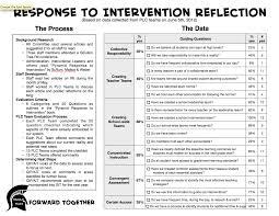 Rti Behavior Flow Chart Response To Intervention Greece Athena Staff Blog
