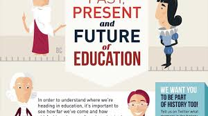 the past present and future of education