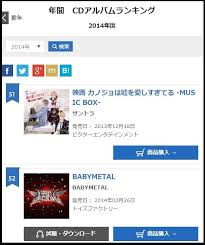 Babymetal Better Than Linkin Park And Slipknot On Oricon