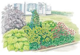budget friendly garden border garden gate