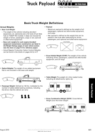 Truck Weight Chart Truck Payload 2011 Basic Truck Weight Definitions Pdf