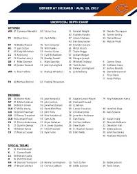 Chicago Cubs Depth Chart 2017 Here It Is Bears Release Depth Chart For First Preseason