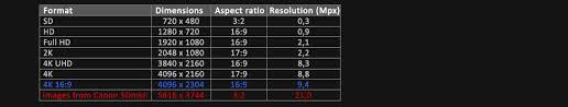 stargaze ion 4k resolution